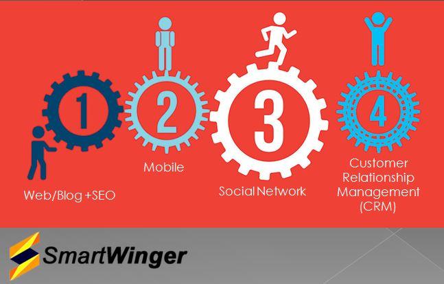 smartwingerfocus-online-business-pendapatan-sampingan-bisnes-internet