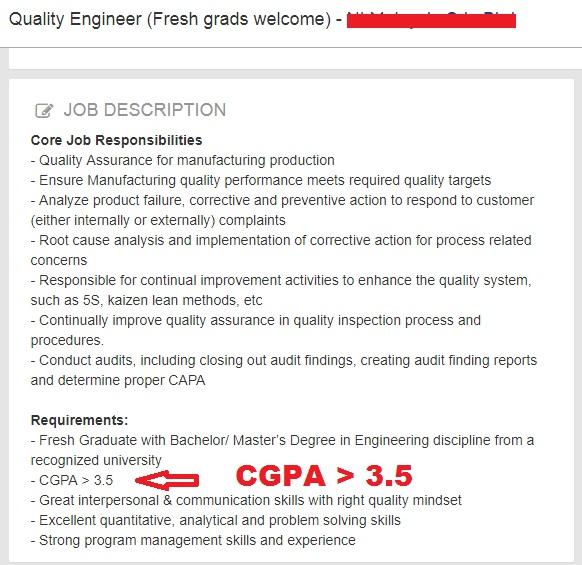 fresh-graduate-graduan-menganggur-cgpa