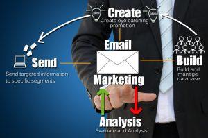 email-marketing-bisnes-online-internet-income-online