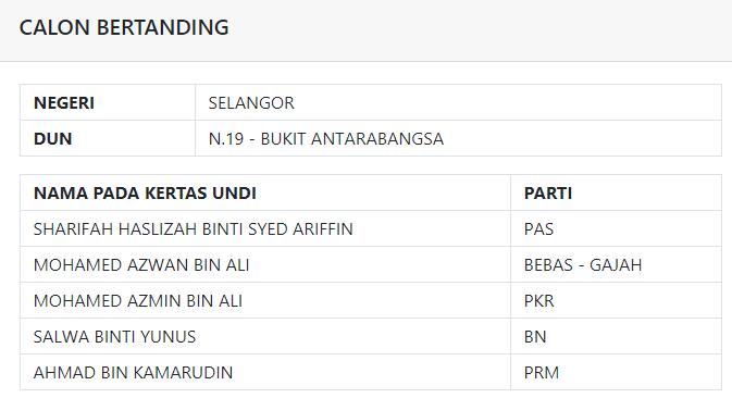 azwan-ali-azmin-bukit-antarabangsa-calon-bebas-pkr-pilihanraya