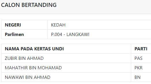 kedah-mahathir-calon-pilihanraya-langkawi-2018-semak-senarai-pru14-percalonan-daftar-undi-parlimen
