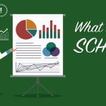 Apakah Schema Markup Yang Boleh Membantu SEO Website?
