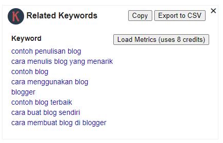 contoh-penulisan-panduan-menulis-blog-post-yang-menarik-dan-tinggi-ranking-SEO-di-Google